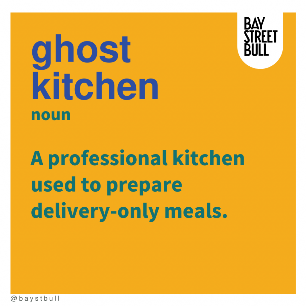 ghost kitchen definition on yellow background with blue and green writing